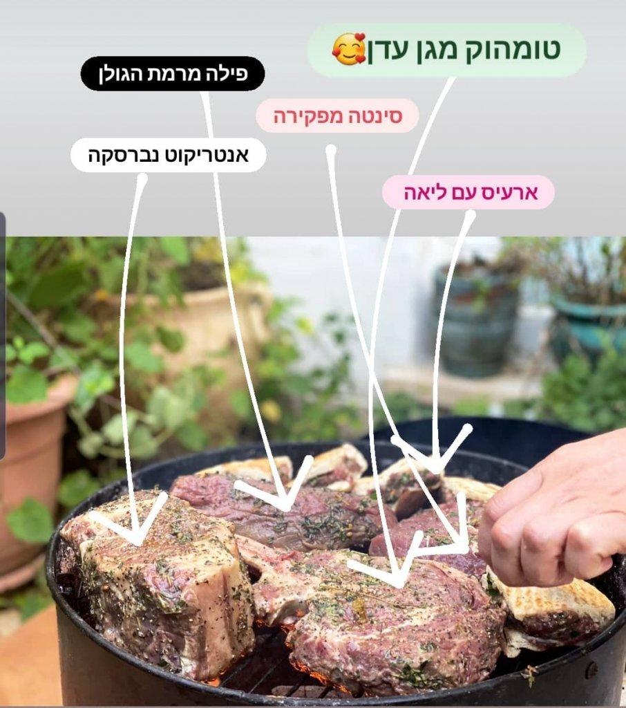 סוגי נתחים בשולחן שוק בשרי